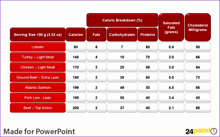parison tables powerpoint presentation 700438