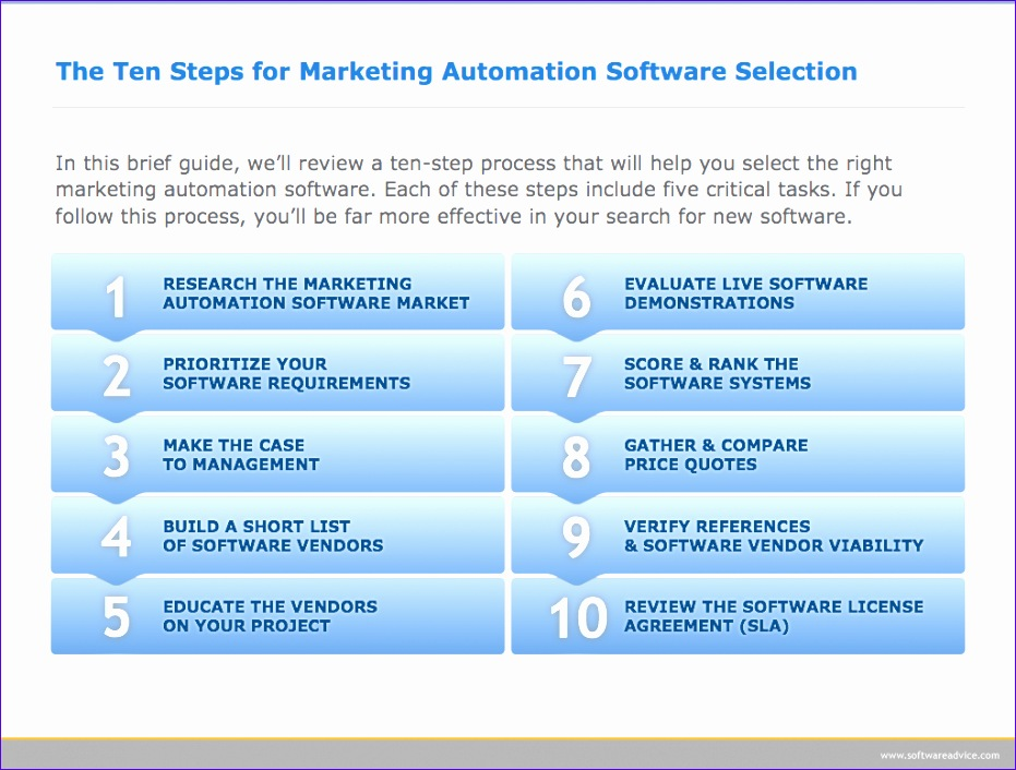 ten steps to selecting marketing automation software 931706