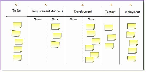 Kanban Board Visualize Your Project Work and Workflow