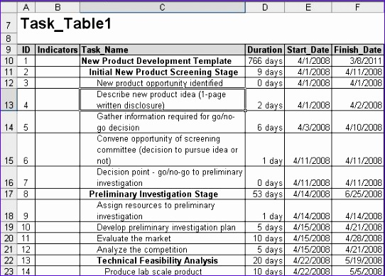 ask the teacher export the task list to excel and keep the wbs structure 542389