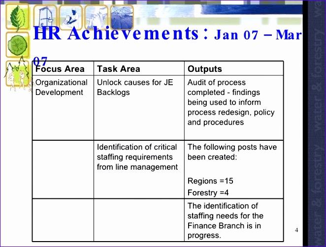 human resource quarterly progress report 662502