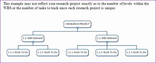 work breakdown structure template 598241