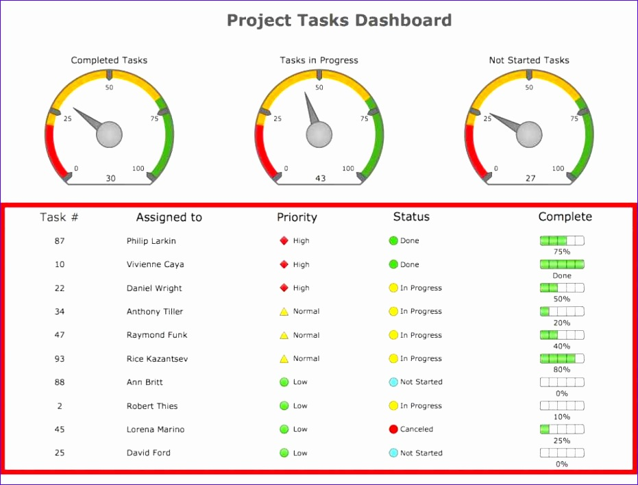 project manager spreadsheet templates 931708