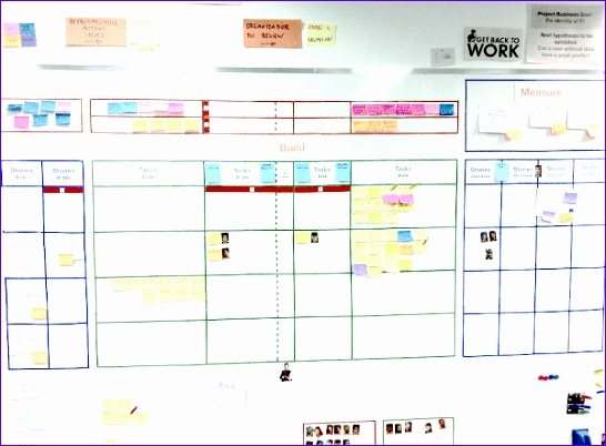 scrum task board 546402