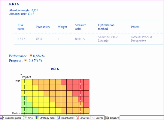 8 template chart excel - exceltemplates