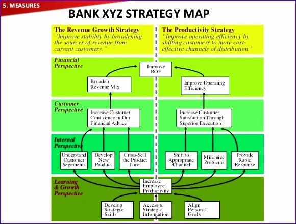 balanced scorecard banking Sy iRwyZtiz9 UNgr6lgFFmNuTLNOs0osKV67YQTdEk