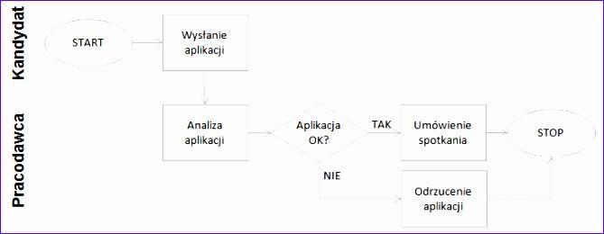 Templates Excel 2007 Nduoy Awesome 7 Tradycyjnych Narzędzi Jakości W Excelu 736283