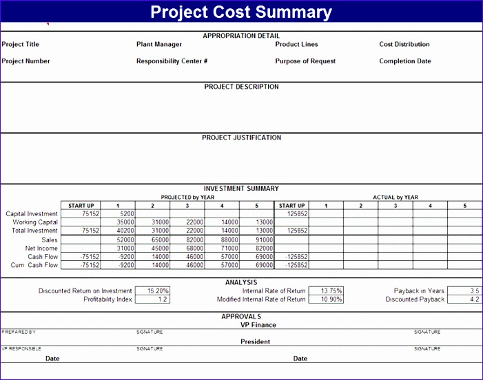 project cost summary 75