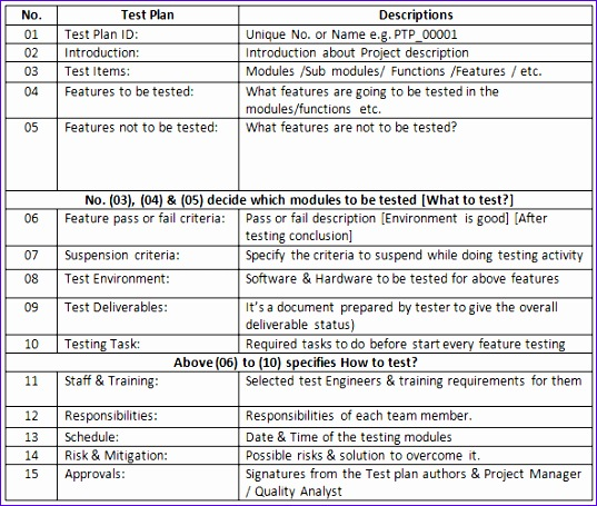 risk management plan template 537455