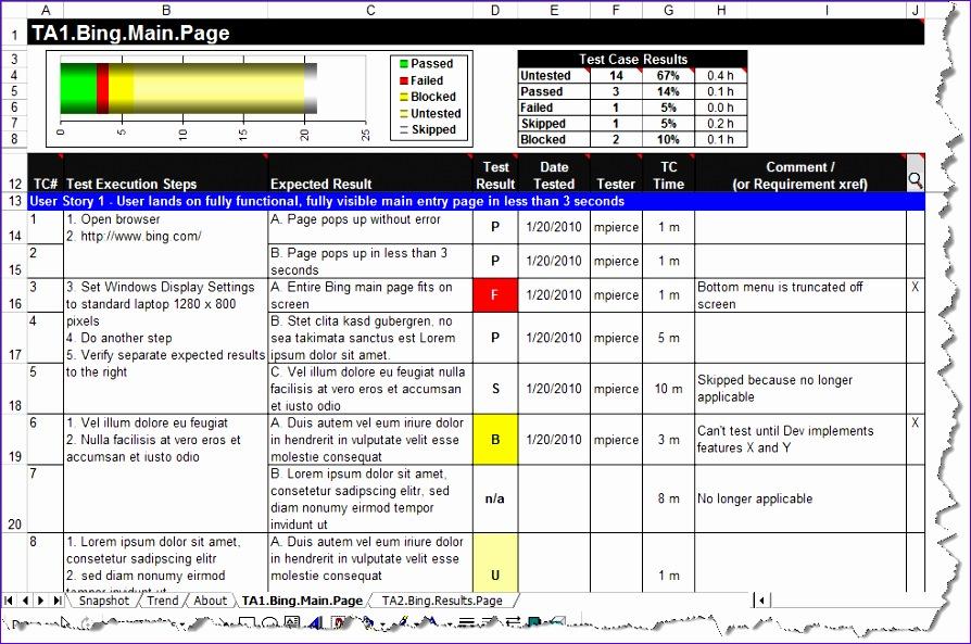 test plan schedule excel sheet 894593
