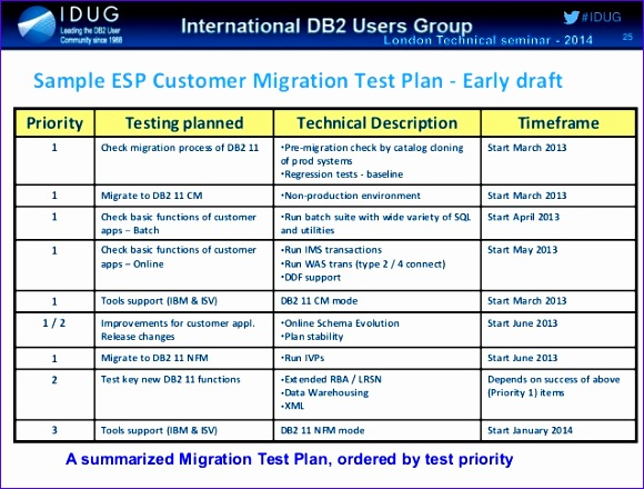 planning and executing a db22 11 for zos migration by ian cook 580440