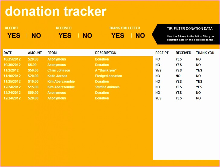 donation tracking template 2122 728552