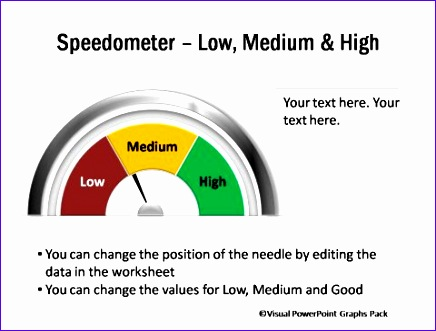 speedometer charts ppgr 436331