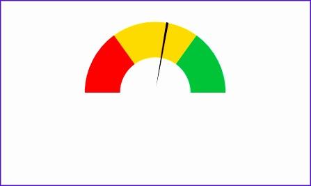gauge chart 447267