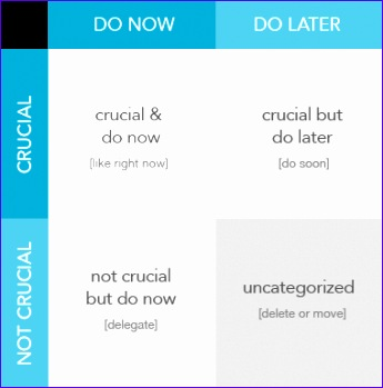 finding the best to do list app with a to do list template 345349