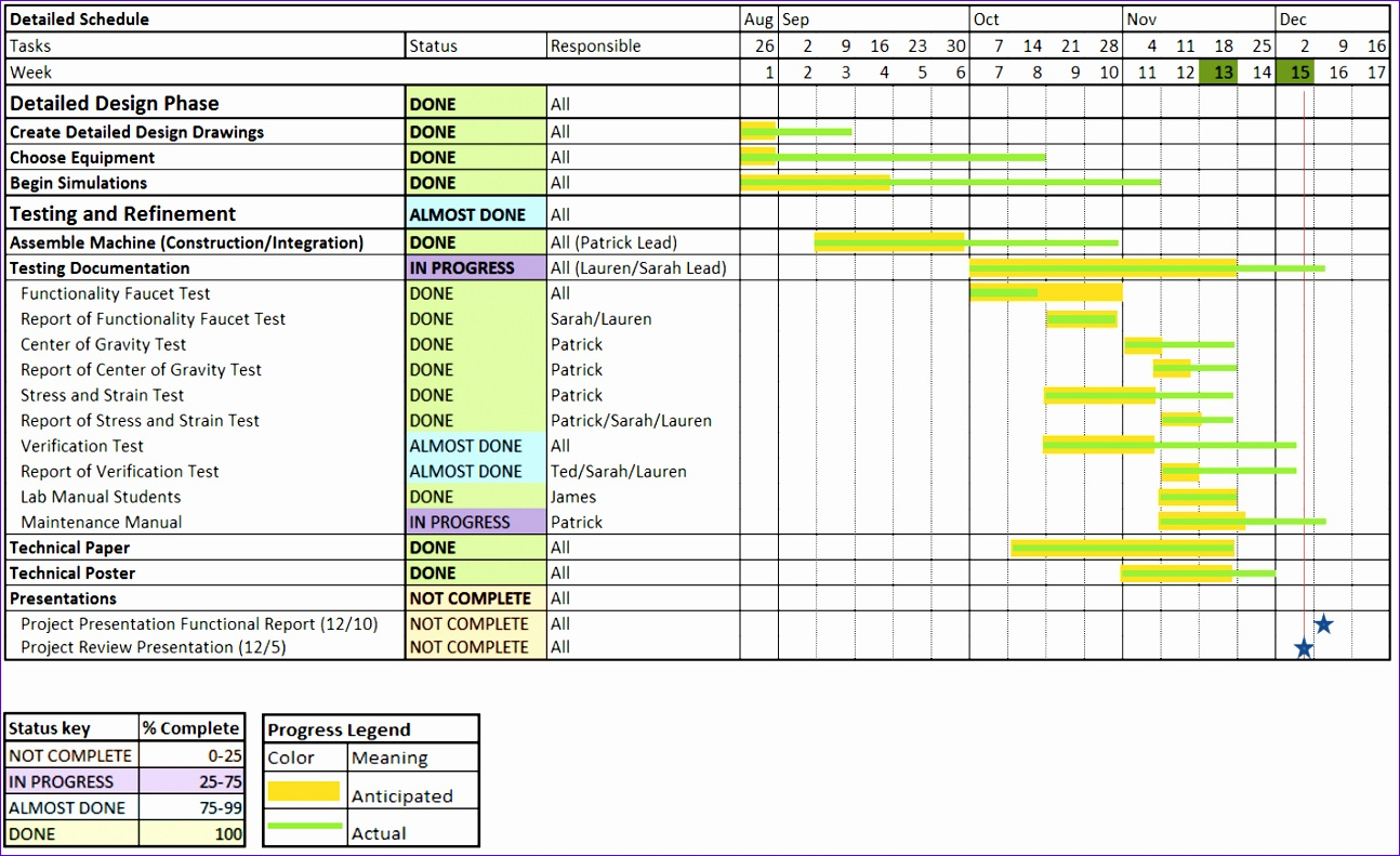 Time Schedule Template Excel Szubg Fresh P Planning & Execution 1422860