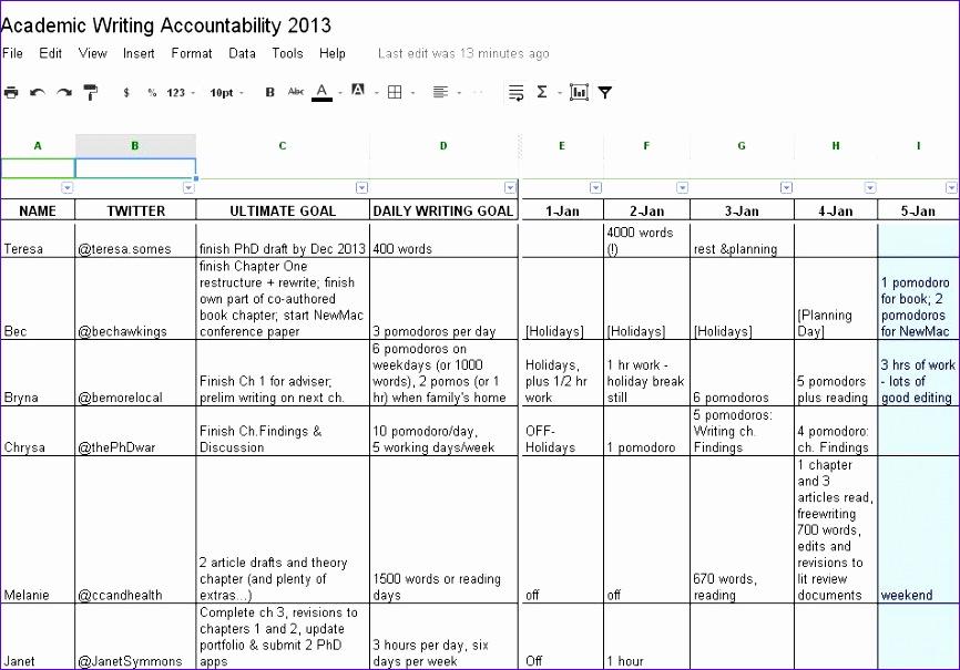 academic writing accountability 2013 866605