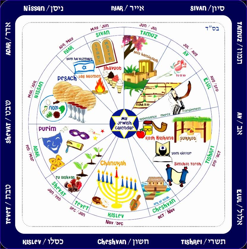 jewish calendar 3534 831840