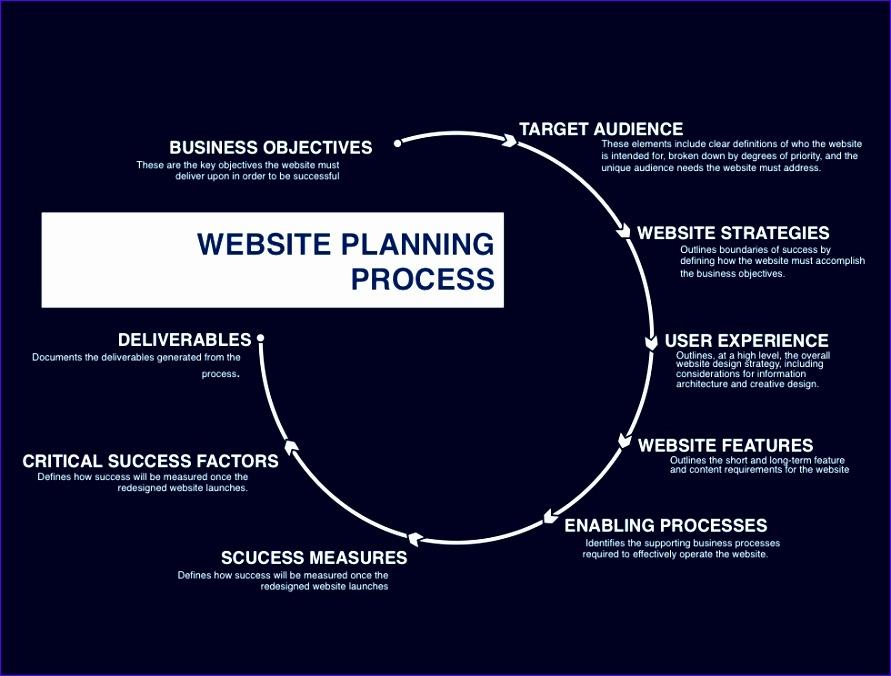 website proposal template 891676