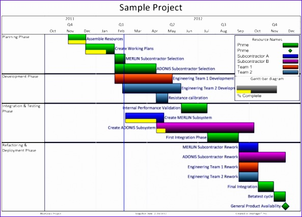 Timeline Template for Excel Jcdyn Inspirational 6 Gant Chart Template 652463