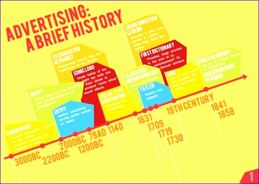 advertising timeline template 532379