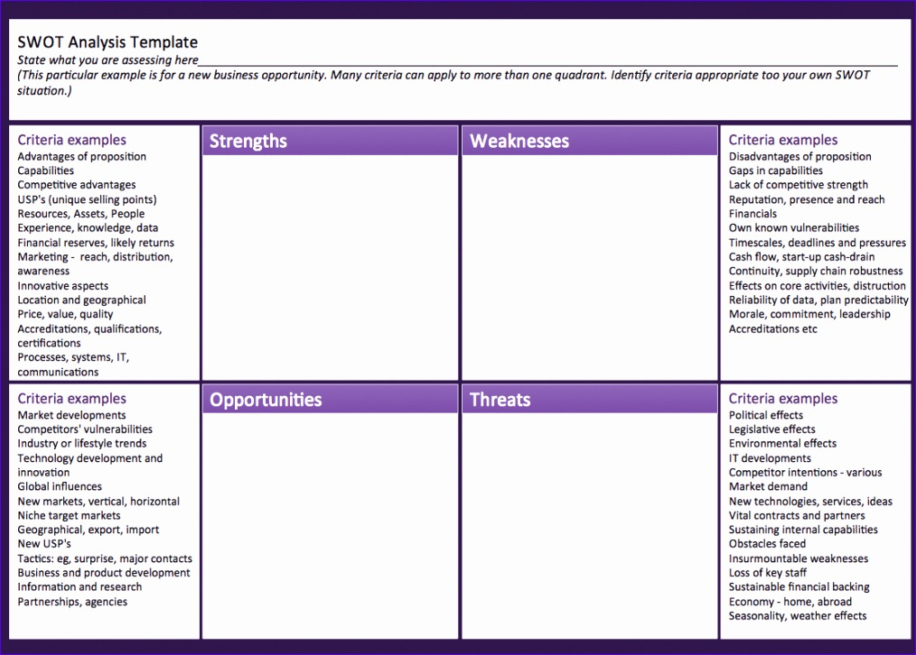 blank swot analysis template 1014726