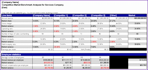 petitive market benchmark analysis 162 500236