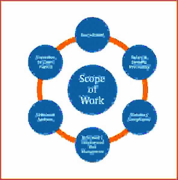 8 scope of work template