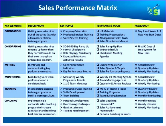 10 training matrix excel template exceltemplates for Team training plan template