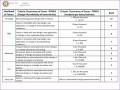 10 Training Matrix Template Excel
