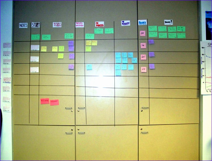 Training Template Excel Nclgv Awesome Scrum Task Board ...