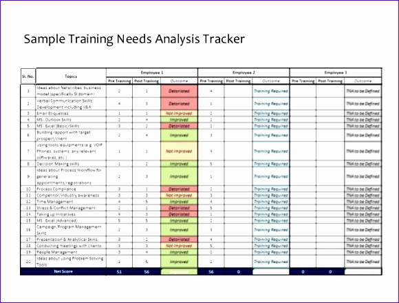 training need analysis boot camp 580440