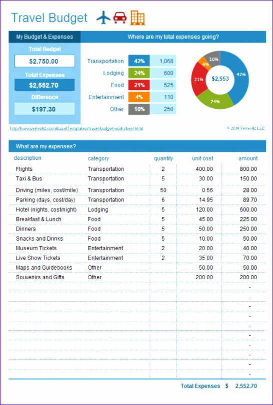 excel bud template 546808