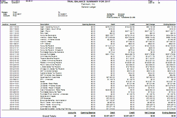 how to realign trial balance summary modified report columns 697465