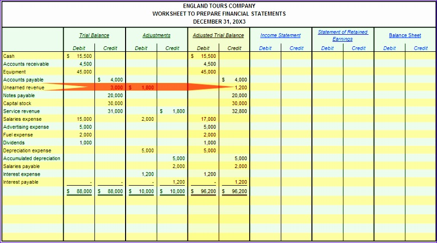 Trial Balance Worksheet Excel Template