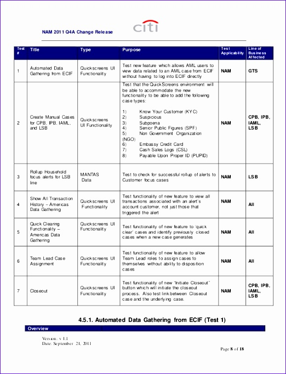 nam q4a 2011 uat strategy document v1 0 580759