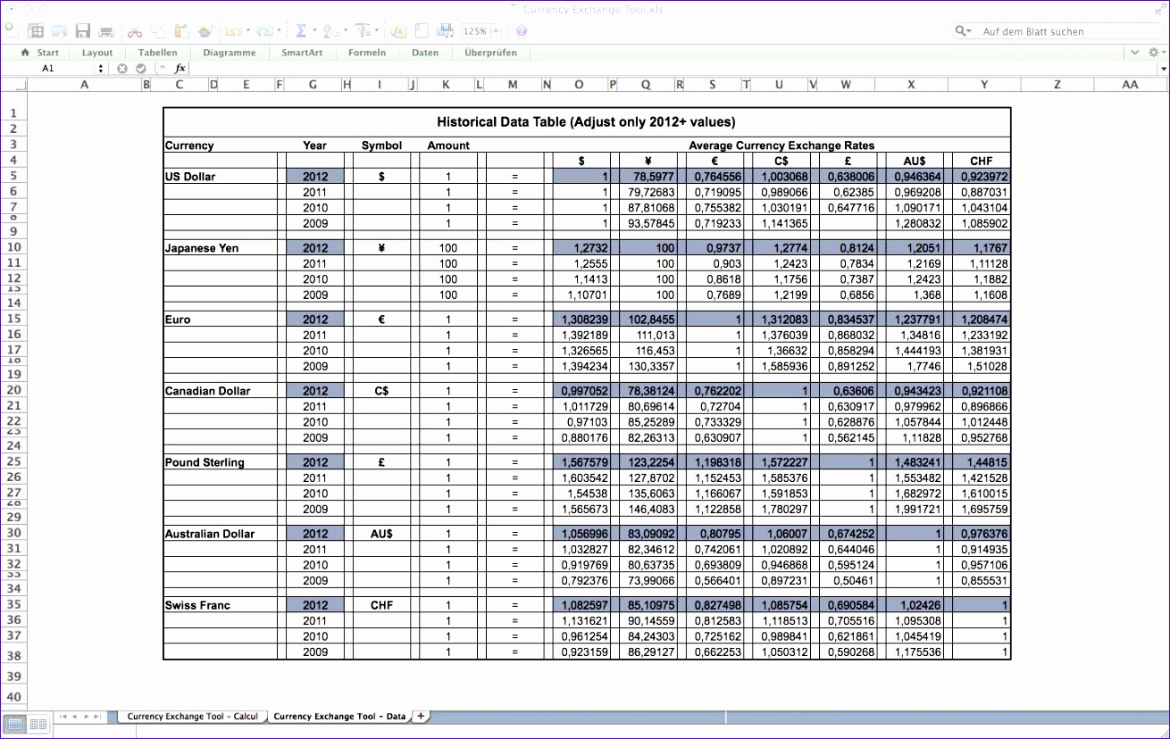 post use case spreadsheet template 1310828