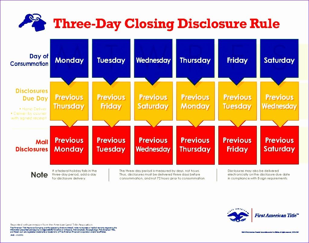 trid disclosure calendar 1023805