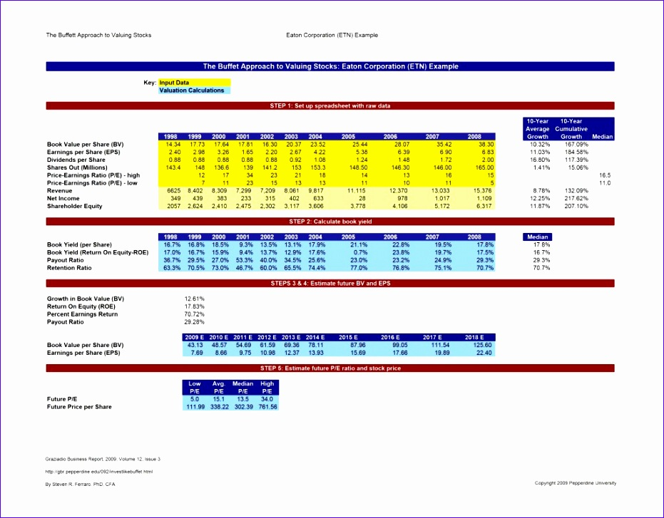 Valuation Excel Template Hduhj Beautiful Stock Valuation Calculator
