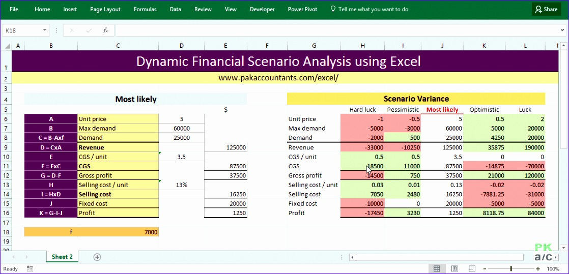 dynamic financial scenario analysis using excel 1118539