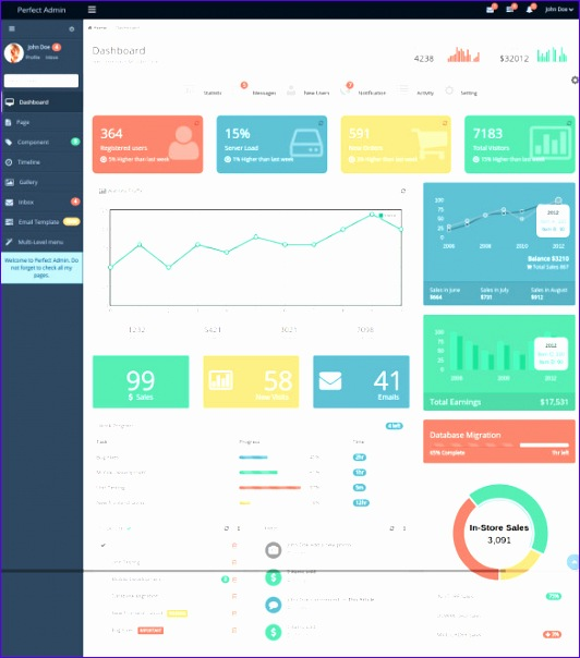 dashboard template 532604
