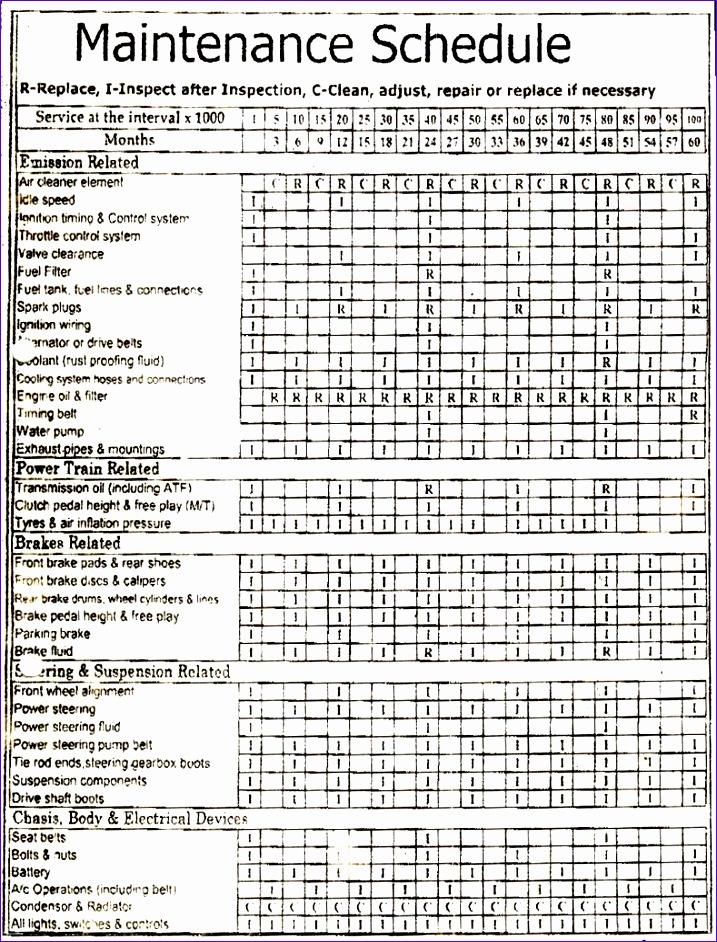 auto maintenance spreadsheet 717942