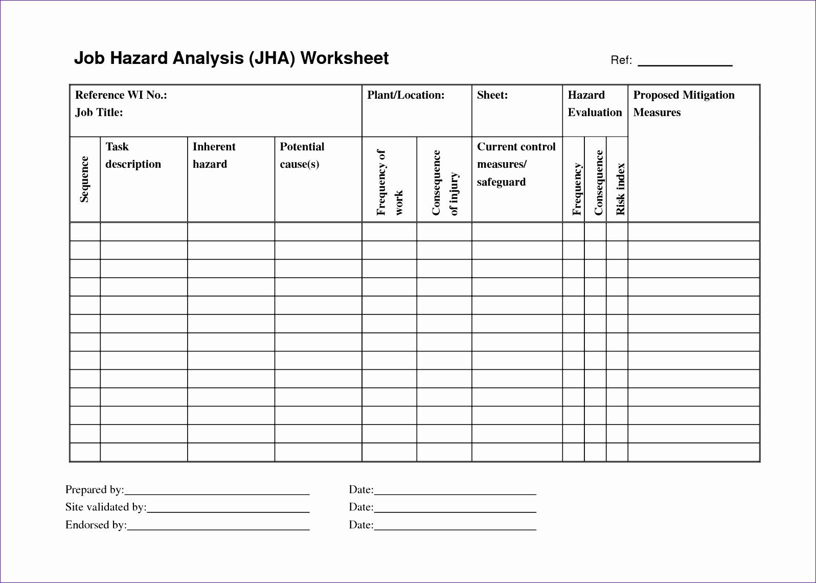 job hazard analysis worksheet 15961140
