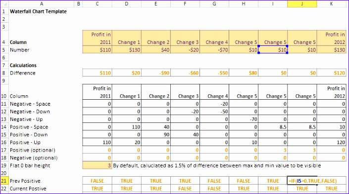 waterfall chart template with instructions supports negative values 705393