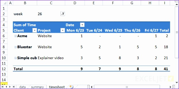 pivot tables you havent seen before 622312