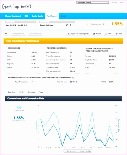 weekly marketing report templates 445544