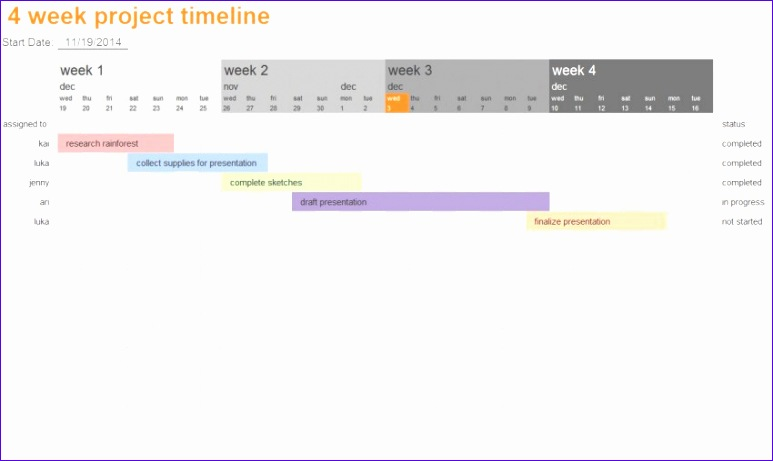 four week project timeline template