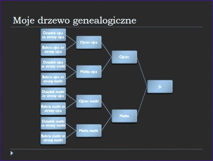 Drzewo genealogiczne TM 728552