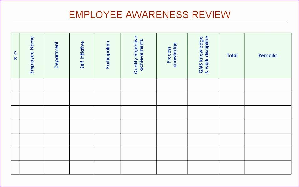 employee awareness review 955598