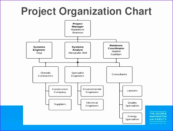 organization chart facilities management georgia institute of 580440